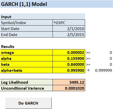 Garch Modeling in Excel and Matlab - Invest Solver