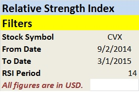 relative strength index plot